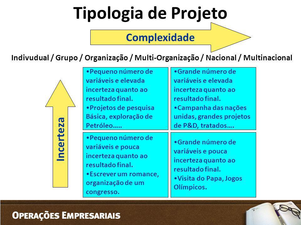 Tipologia de Projeto Complexidade Incerteza