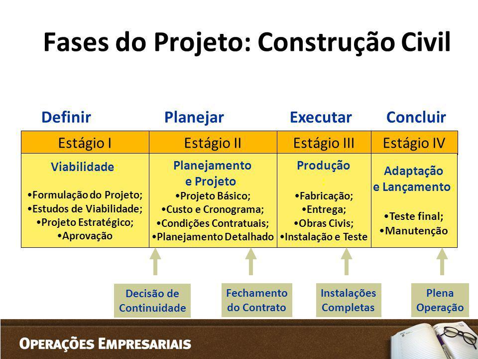 Fases do Projeto: Construção Civil