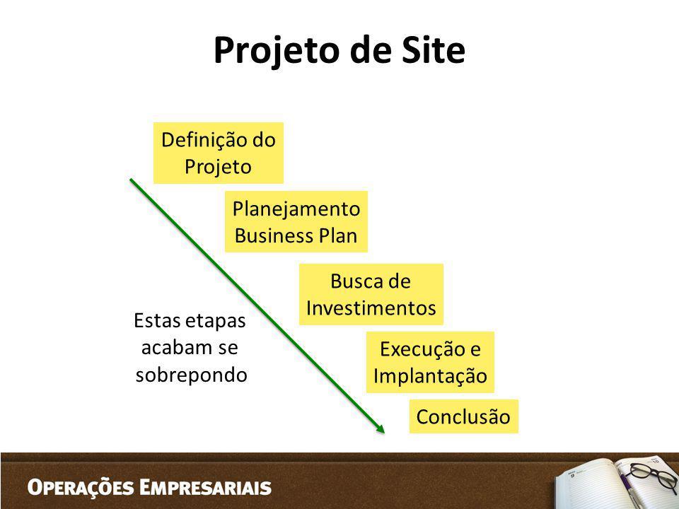 Projeto de Site Definição do Projeto Planejamento Business Plan