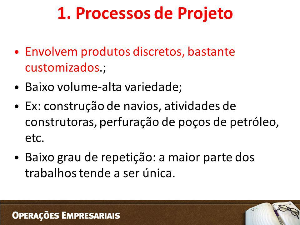 1. Processos de Projeto Envolvem produtos discretos, bastante customizados.; Baixo volume-alta variedade;