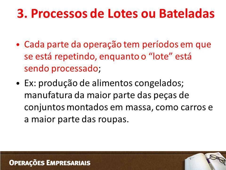 3. Processos de Lotes ou Bateladas