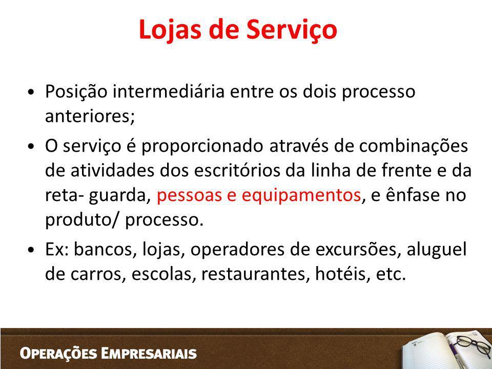 Lojas de Serviço Posição intermediária entre os dois processo anteriores;