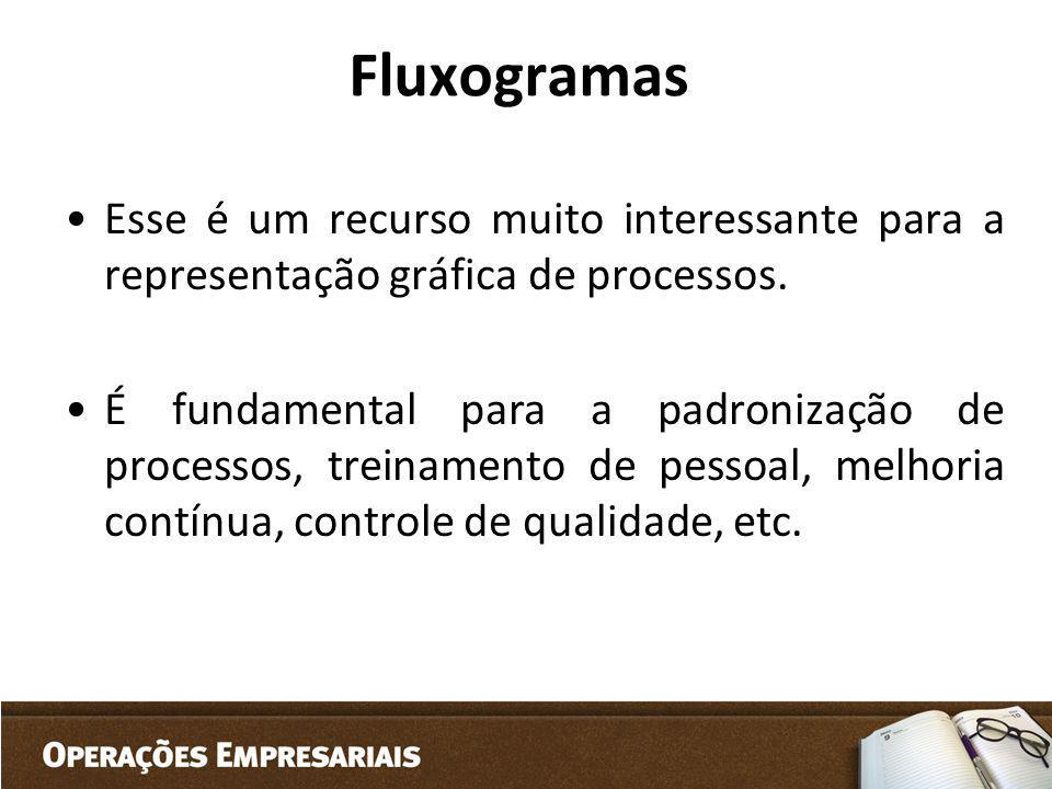 Fluxogramas Esse é um recurso muito interessante para a representação gráfica de processos.