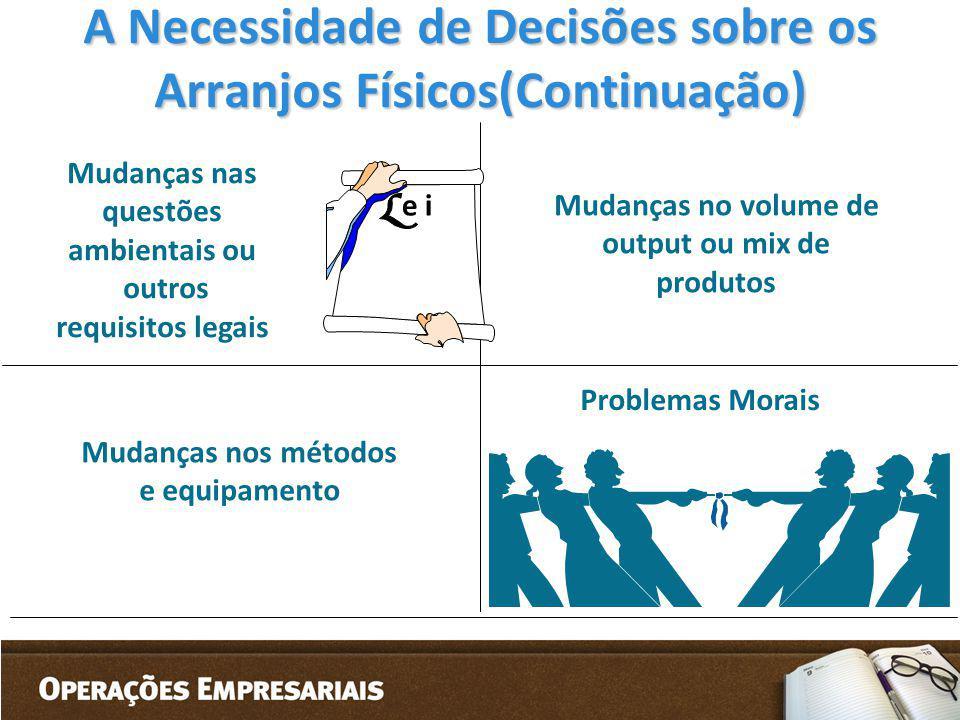 A Necessidade de Decisões sobre os Arranjos Físicos(Continuação)