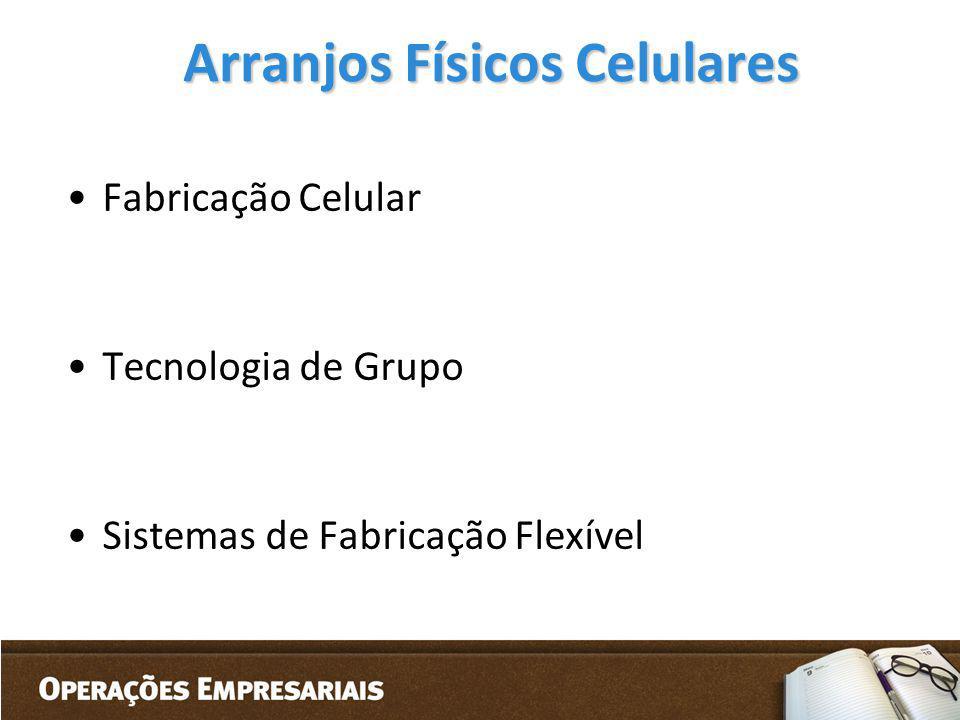 Arranjos Físicos Celulares