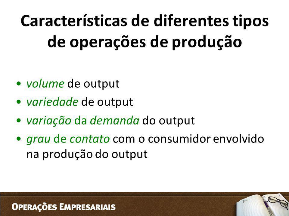 Características de diferentes tipos de operações de produção