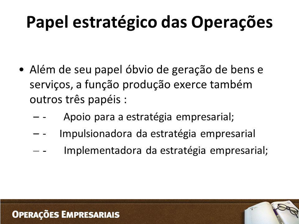 Papel estratégico das Operações