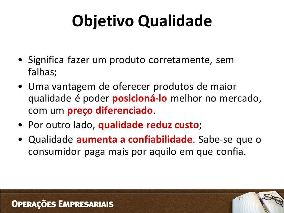 Objetivo Qualidade Significa fazer um produto corretamente, sem falhas;