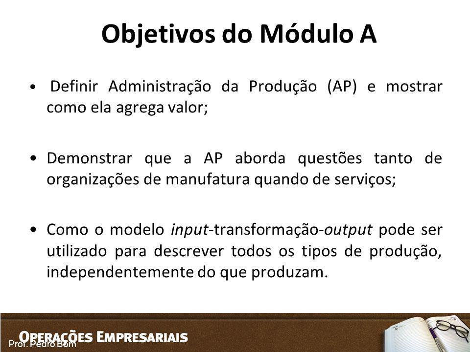 Objetivos do Módulo A Definir Administração da Produção (AP) e mostrar como ela agrega valor;