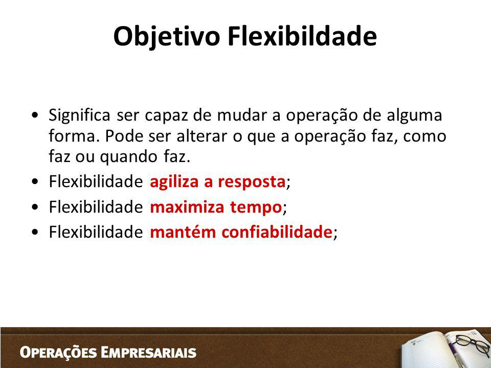 Objetivo Flexibildade