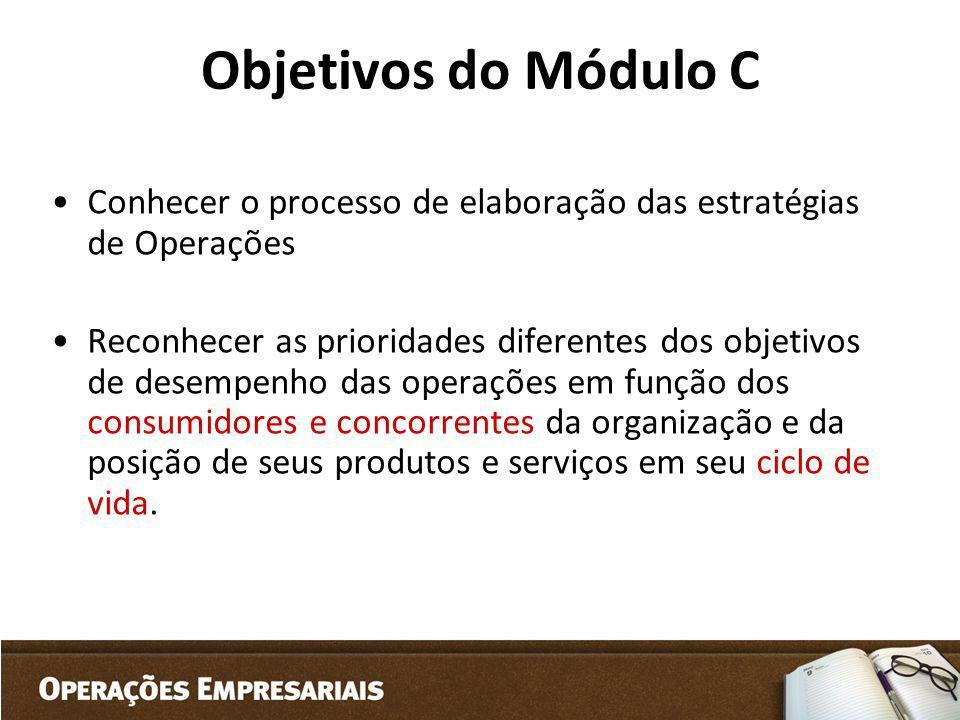 Objetivos do Módulo C Conhecer o processo de elaboração das estratégias de Operações.