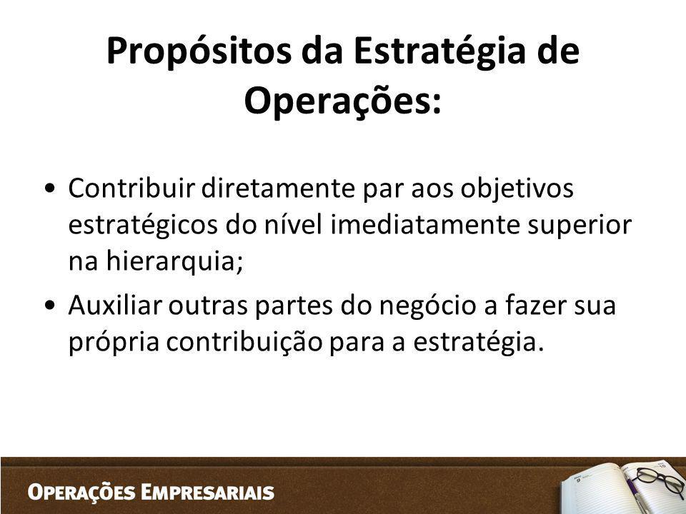 Propósitos da Estratégia de Operações: