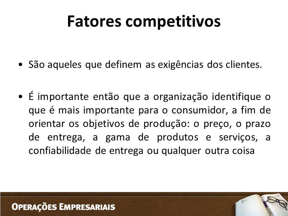 Fatores competitivos São aqueles que definem as exigências dos clientes.