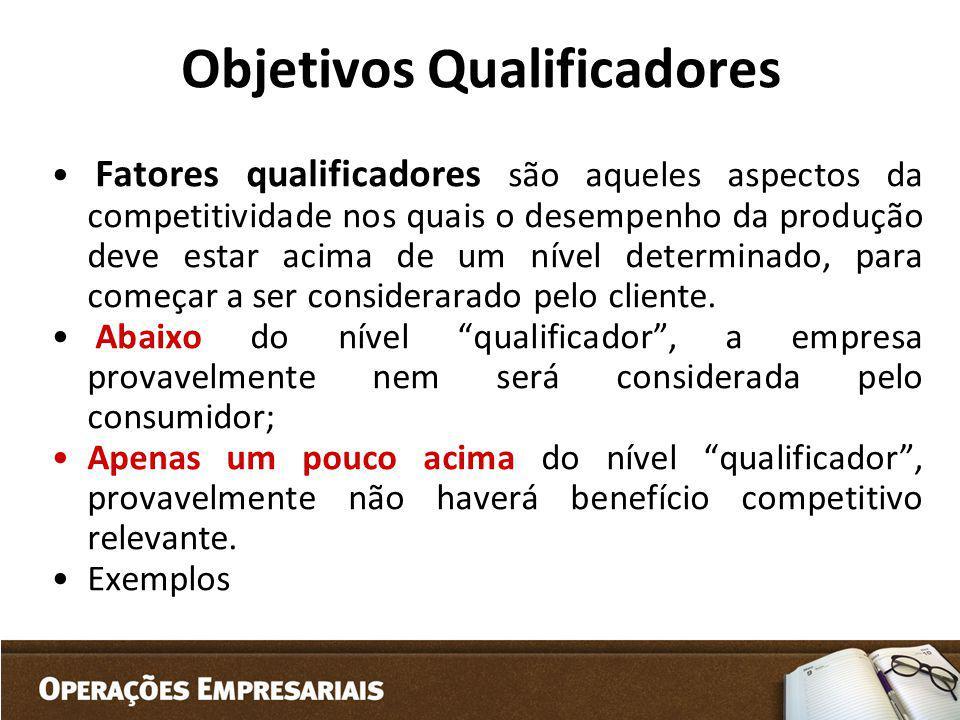 Objetivos Qualificadores