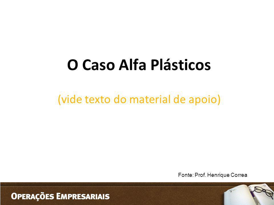 O Caso Alfa Plásticos (vide texto do material de apoio)