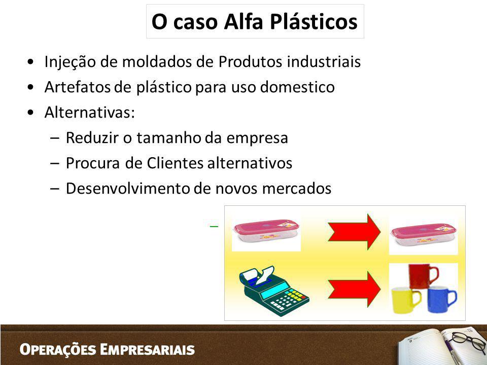 O caso Alfa Plásticos Injeção de moldados de Produtos industriais