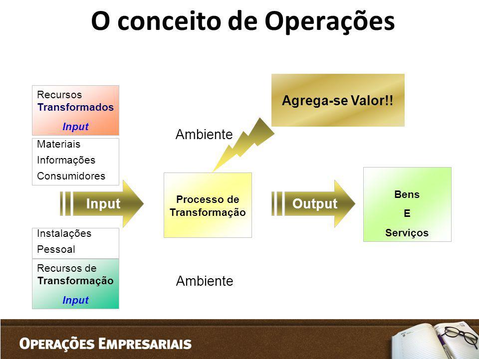 O conceito de Operações