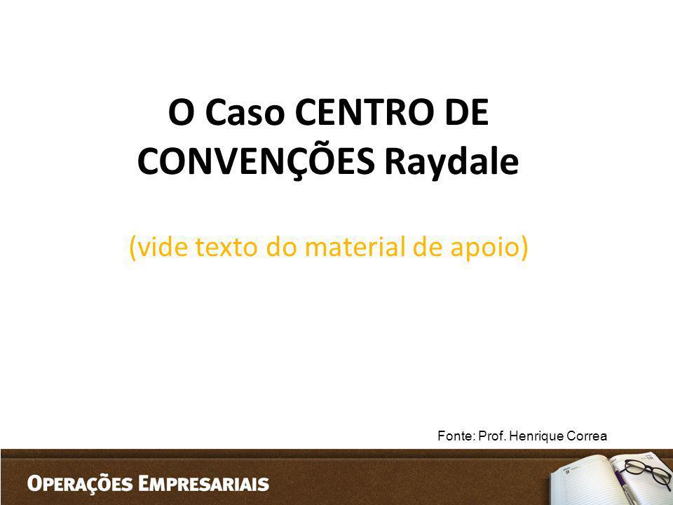 O Caso CENTRO DE CONVENÇÕES Raydale (vide texto do material de apoio)