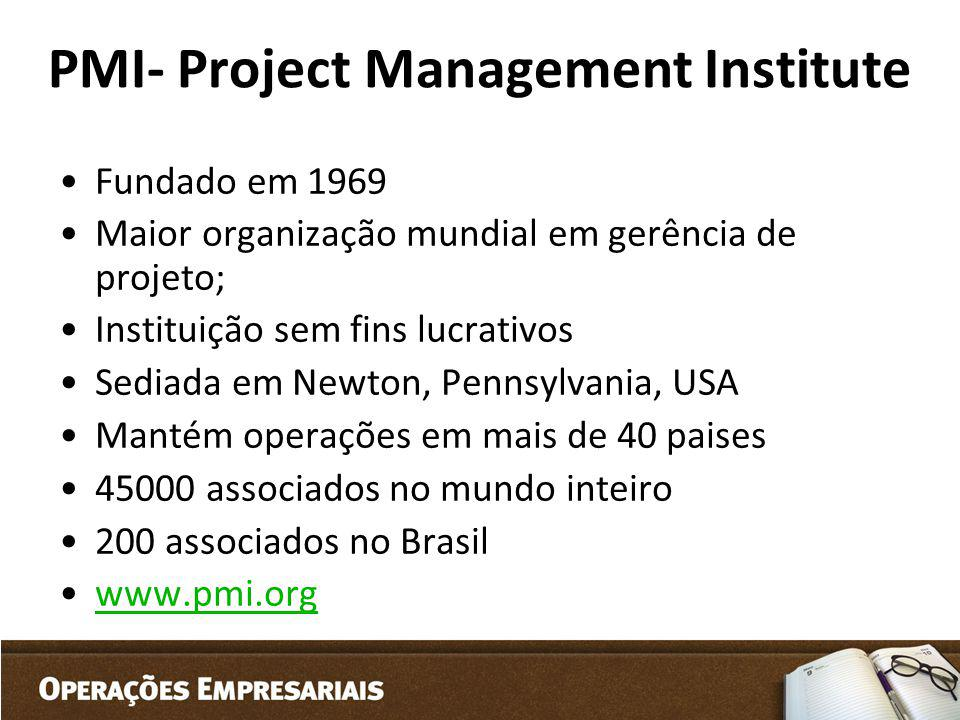 PMI- Project Management Institute