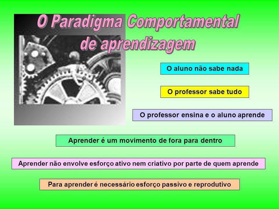 O Paradigma Comportamental de aprendizagem