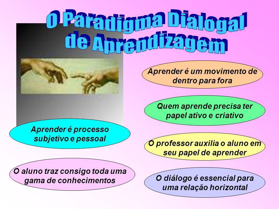 O Paradigma Dialogal de Aprendizagem