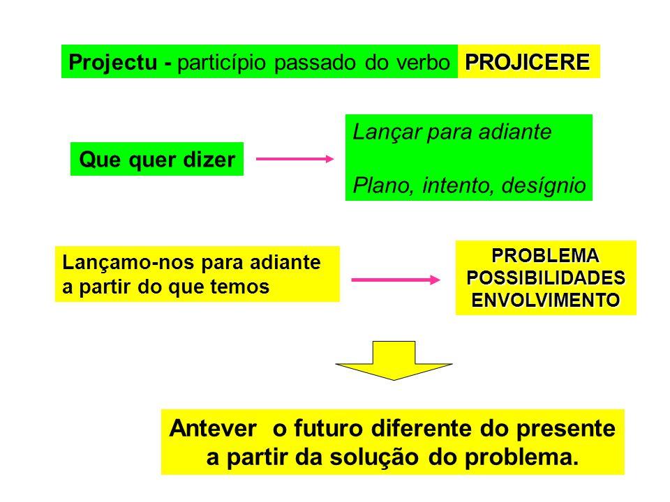 Projectu - particípio passado do verbo