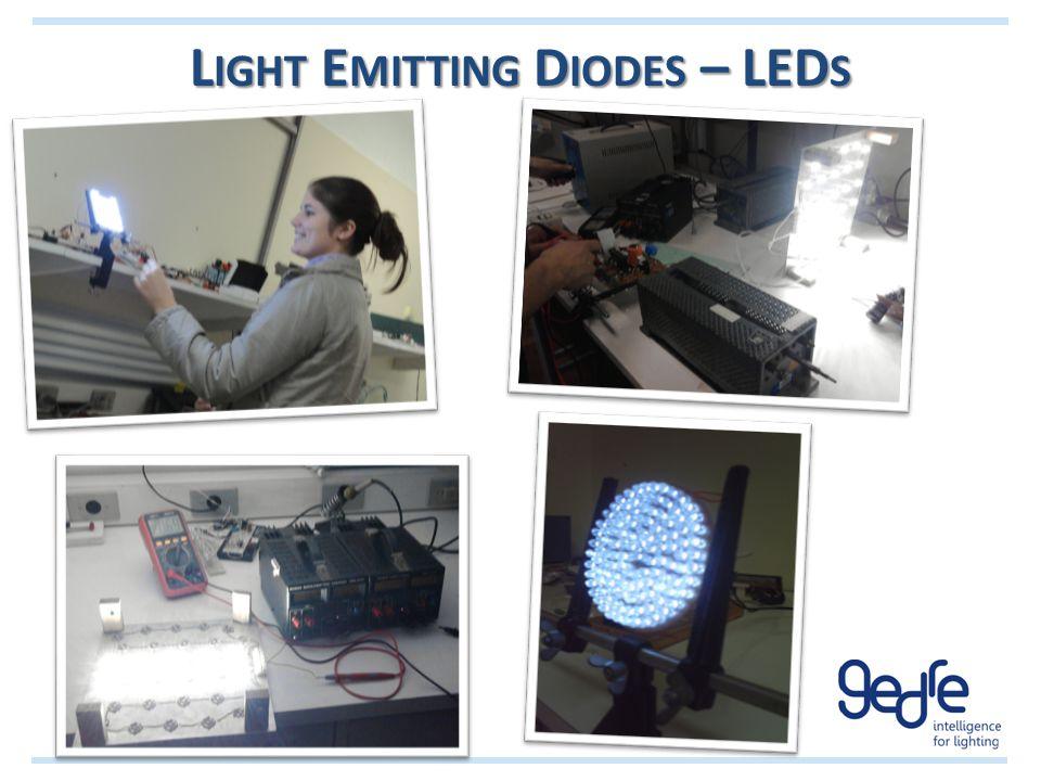 Light Emitting Diodes – LEDs