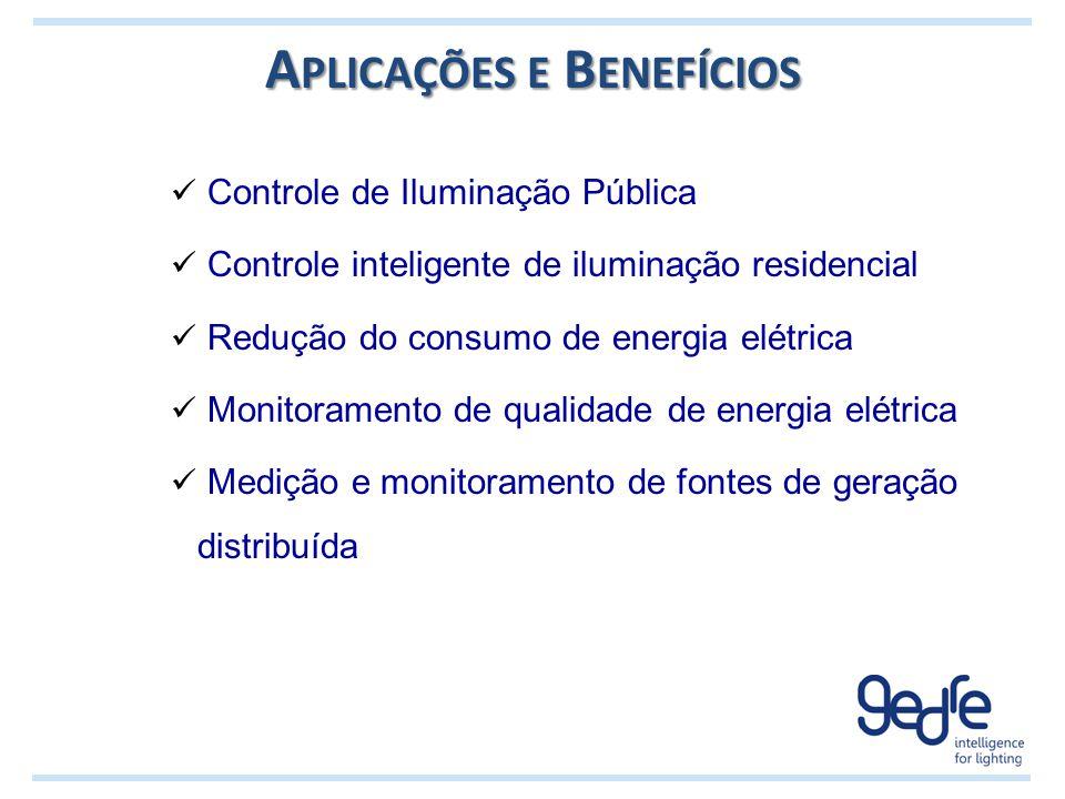 Aplicações e Benefícios