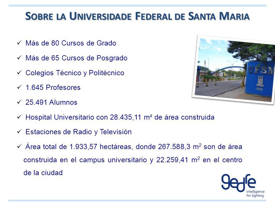 Sobre la Universidade Federal de Santa Maria