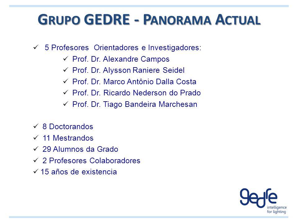 Grupo GEDRE - Panorama Actual