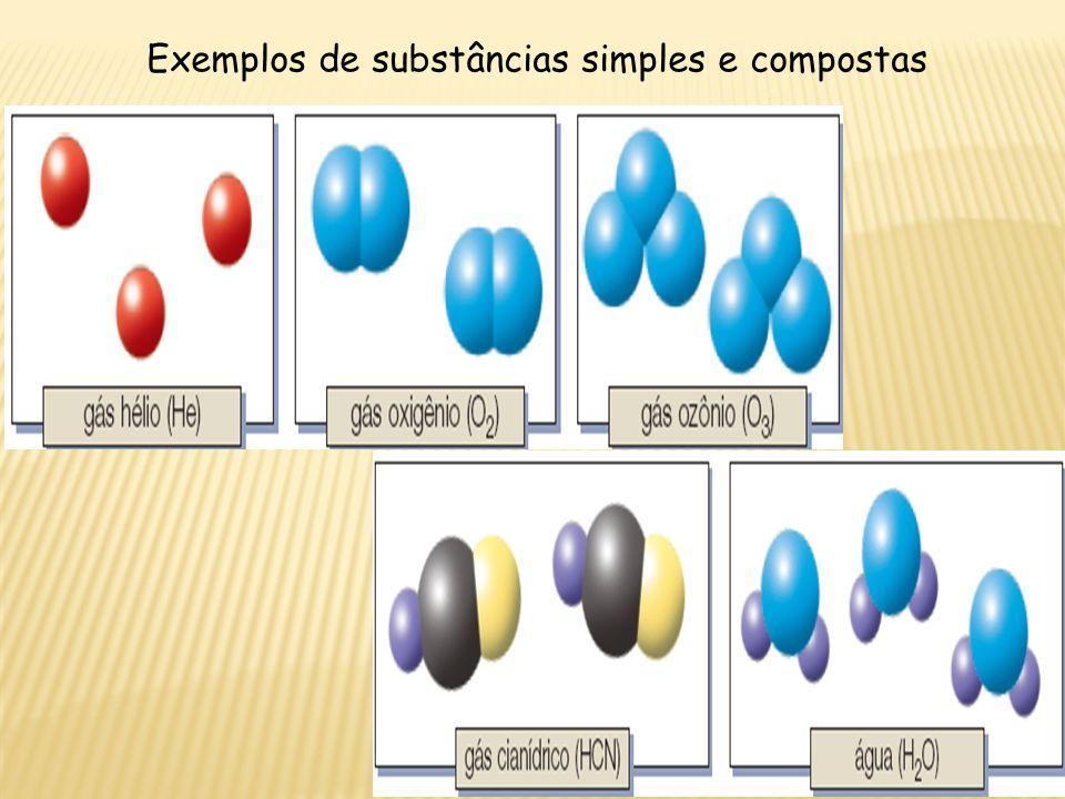 Exemplos de substâncias simples e compostas