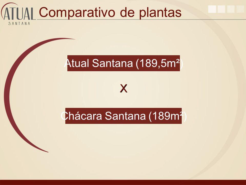 Comparativo de plantas