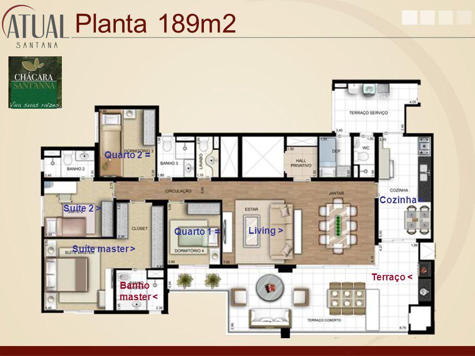 Planta 189m2 Quarto 2 = Cozinha = Suíte 2 > Quarto 1 = Living >