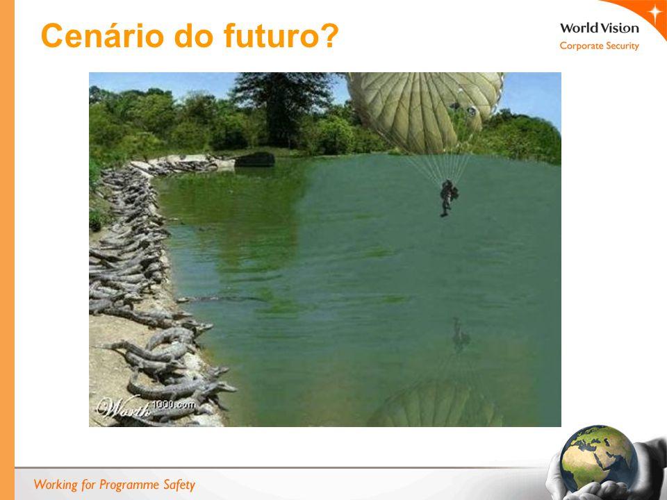 Cenário do futuro