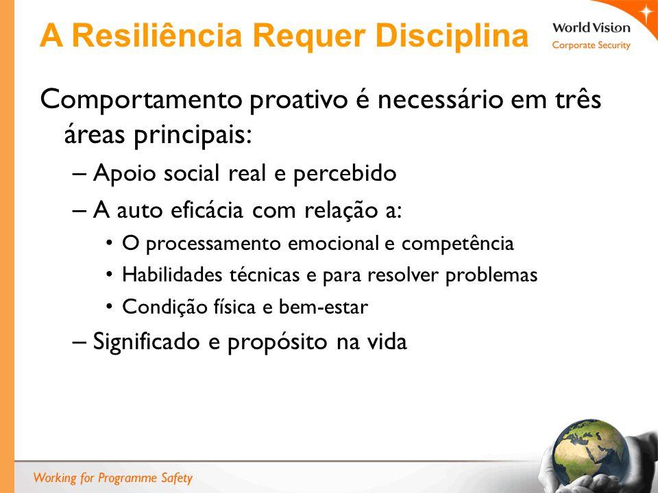 A Resiliência Requer Disciplina