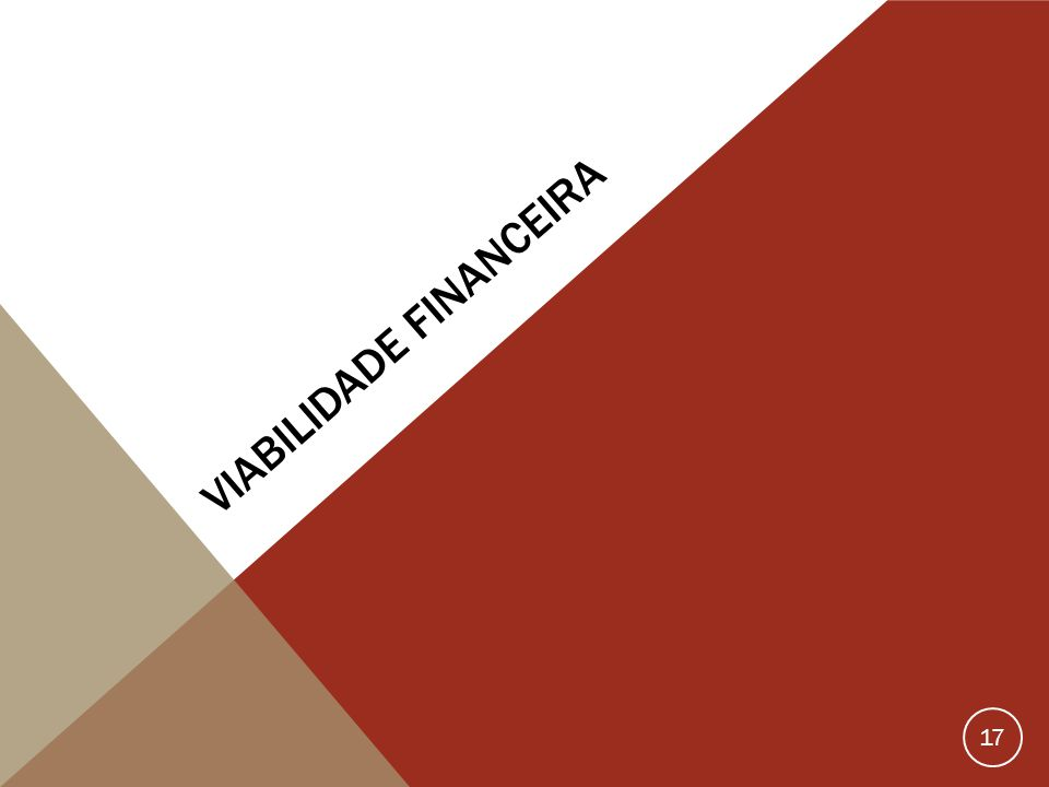 Viabilidade Financeira
