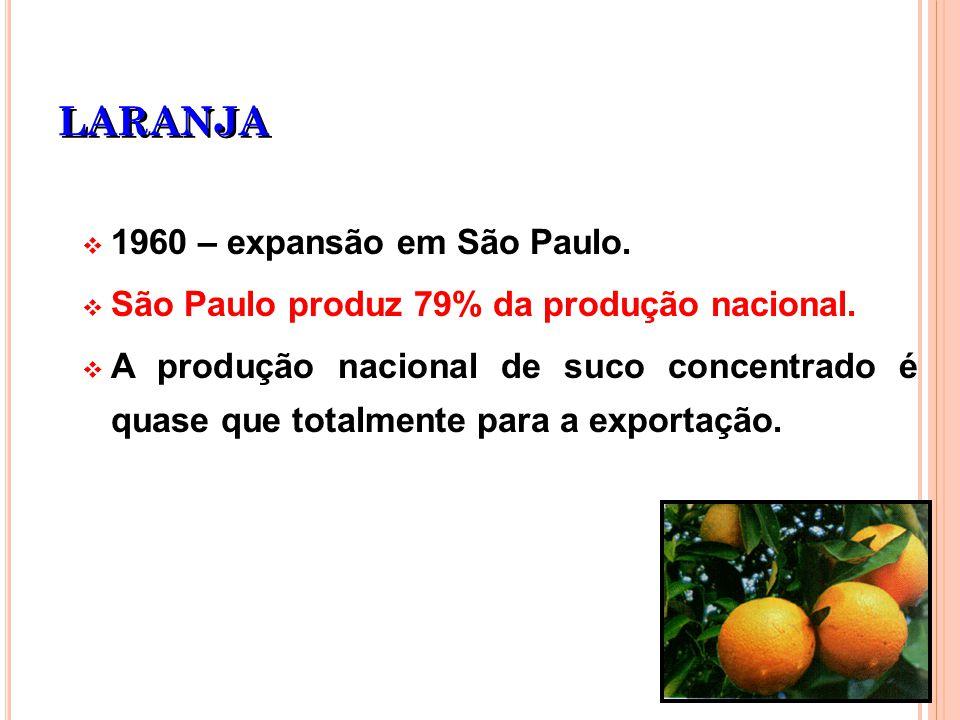 LARANJA 1960 – expansão em São Paulo.