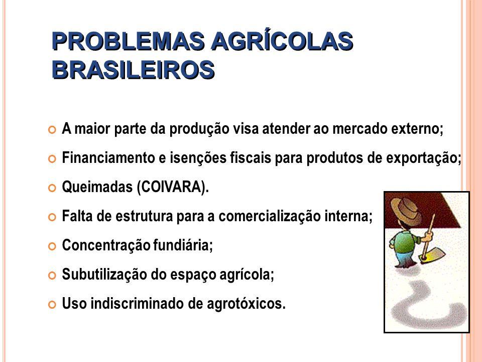 PROBLEMAS AGRÍCOLAS BRASILEIROS