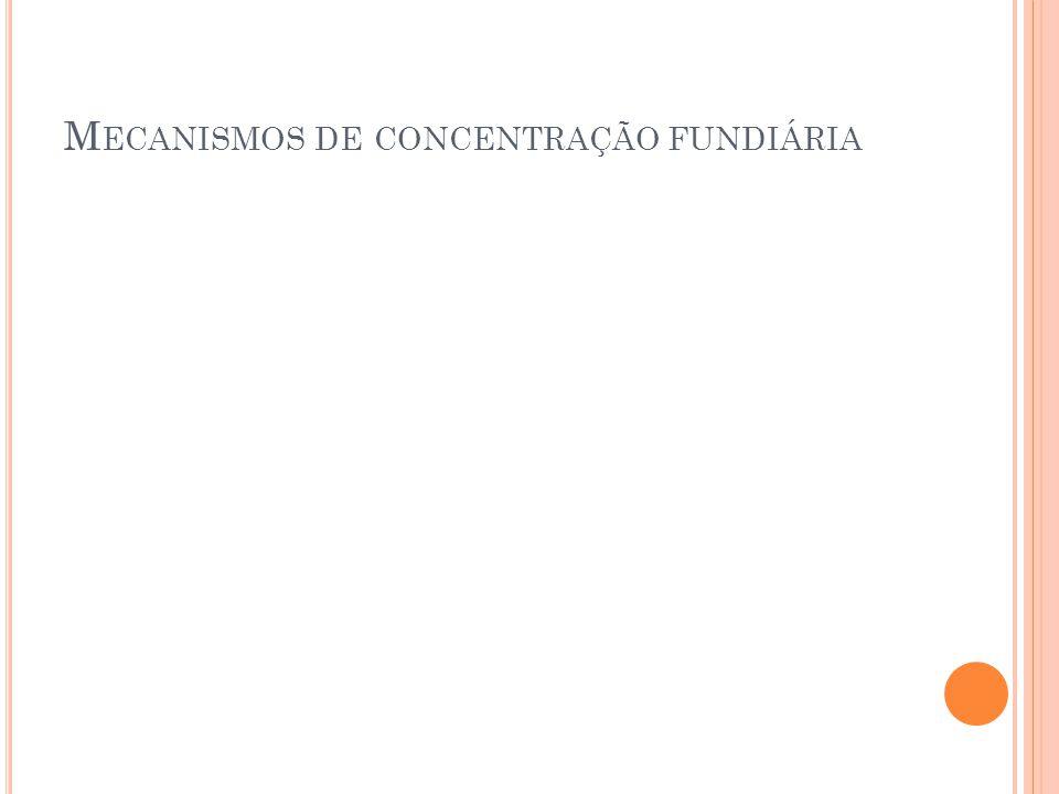 Mecanismos de concentração fundiária