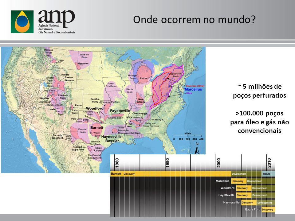 Onde ocorrem no mundo ~ 5 milhões de poços perfurados