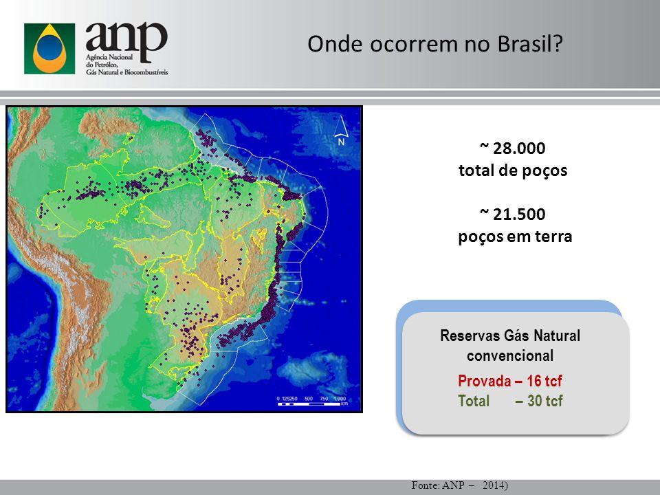 Reservas Gás Natural convencional