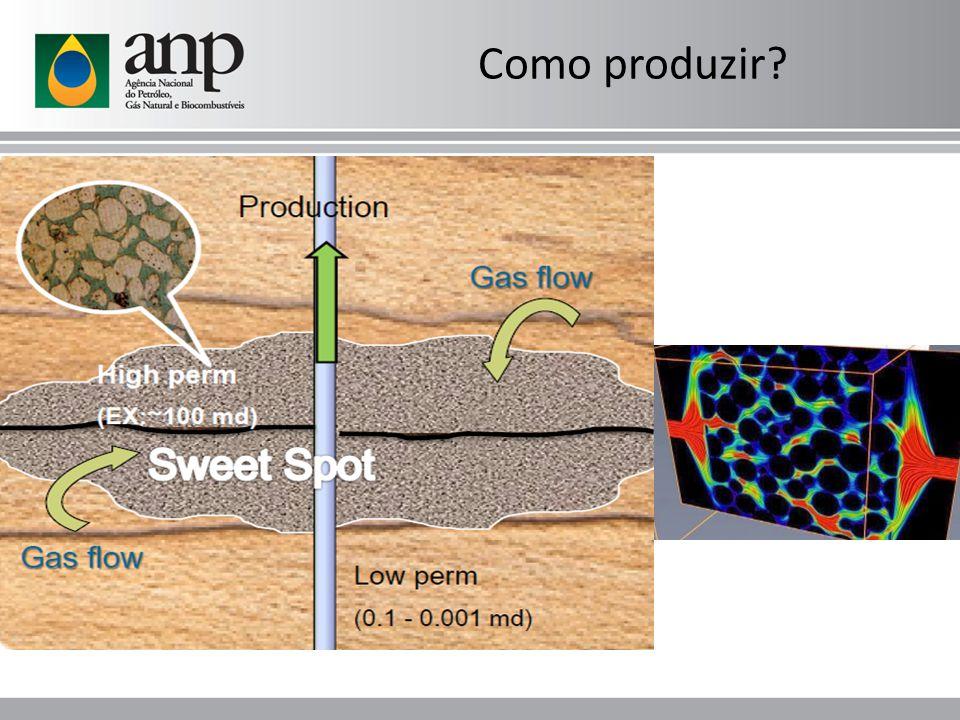 Como produzir