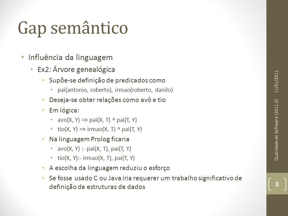 Gap semântico Influência da linguagem Ex2: Árvore genealógica