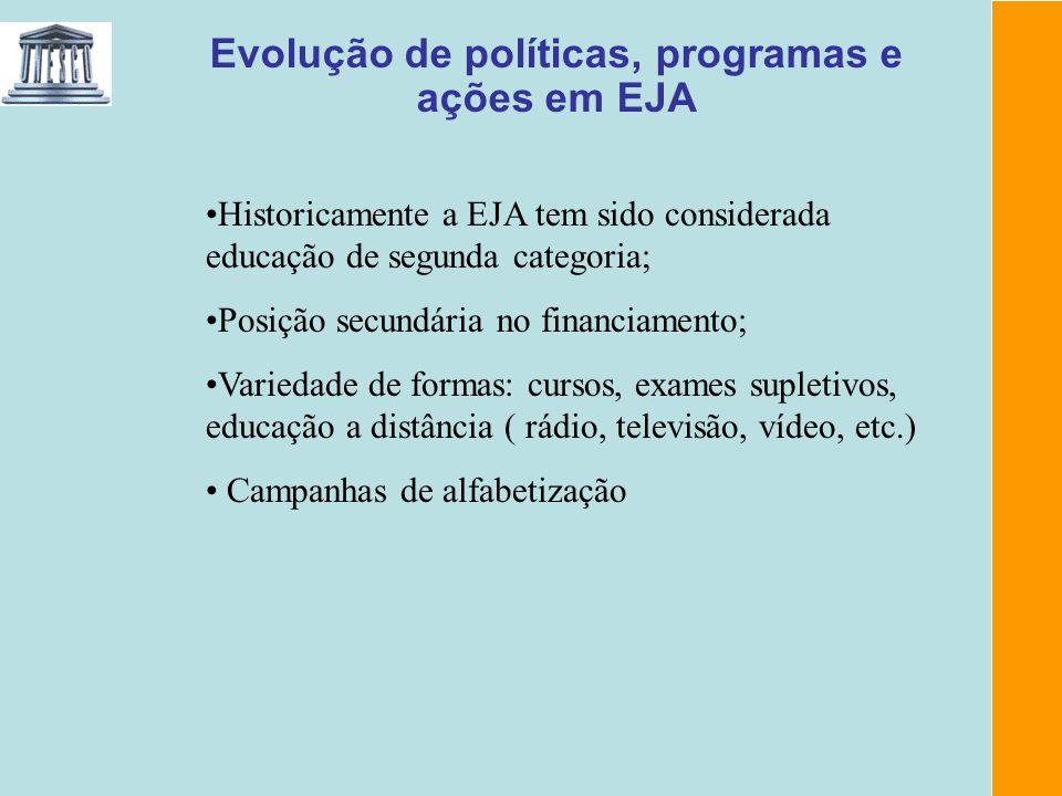 Evolução de políticas, programas e ações em EJA