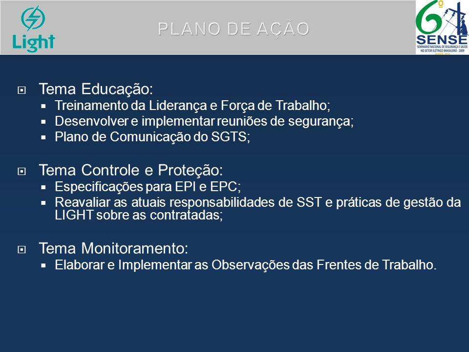 PLANO DE AÇÃO Tema Educação: Tema Controle e Proteção: