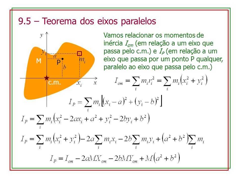 9.5 – Teorema dos eixos paralelos