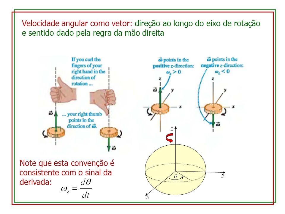 Velocidade angular como vetor: direção ao longo do eixo de rotação e sentido dado pela regra da mão direita