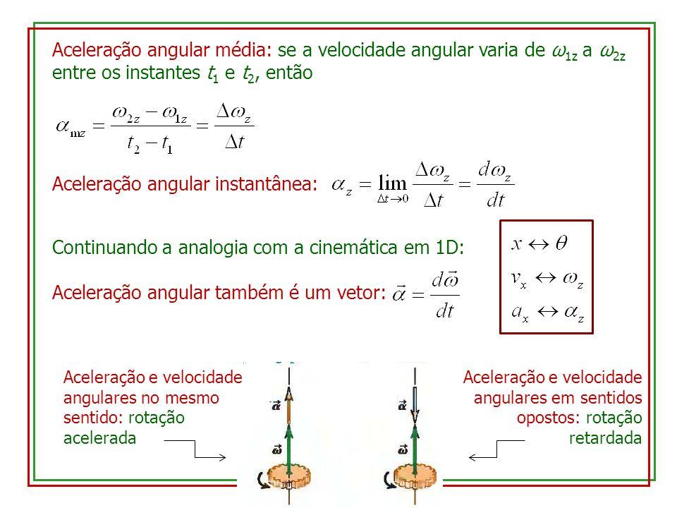 Aceleração angular instantânea: