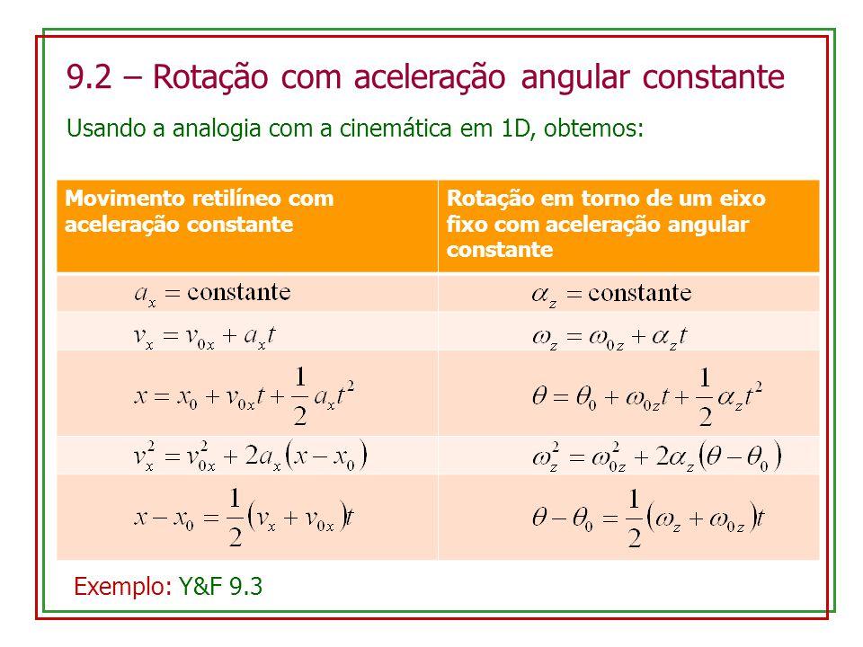 9.2 – Rotação com aceleração angular constante