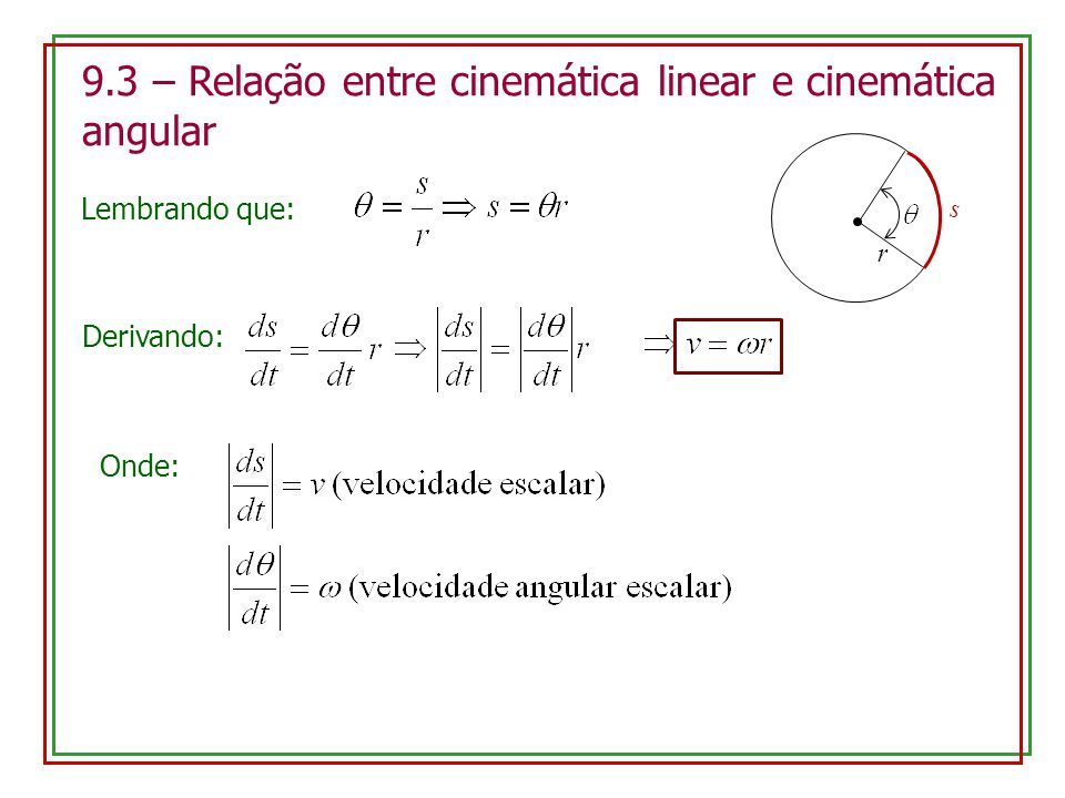 9.3 – Relação entre cinemática linear e cinemática angular